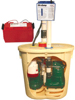 Primary, Secondary, and Battery Backup Sump Pumps in Liner